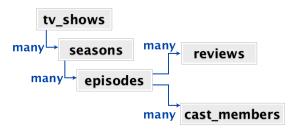 mongodisaster-series-schema