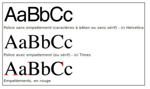 font-serif-wiki