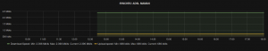 grafana_final_graph