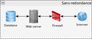 platform_dualserver